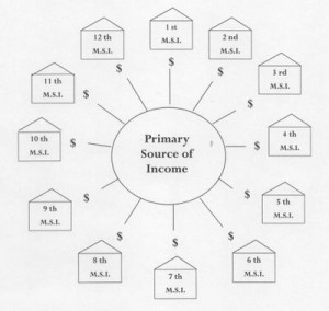 multiple_sources_of_income_2